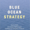 AudioTech's Analysis of Blue Ocean Strategy